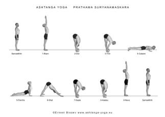 comment devenir flexible